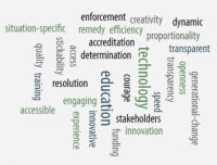 Session 4 Wordcloud- Vision for the Future
