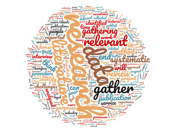 word cloud my presentation notes